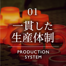A production system that ensures consistency